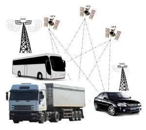 Rastreador via satélite para carros