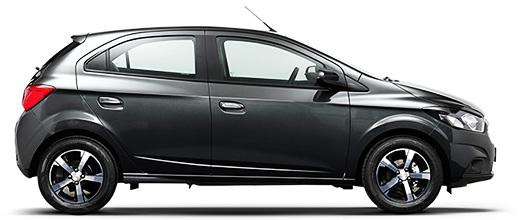 Preço médio do seguro auto do Onix